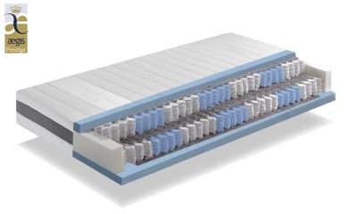 Hybrid pocketvering matras 25cm dik